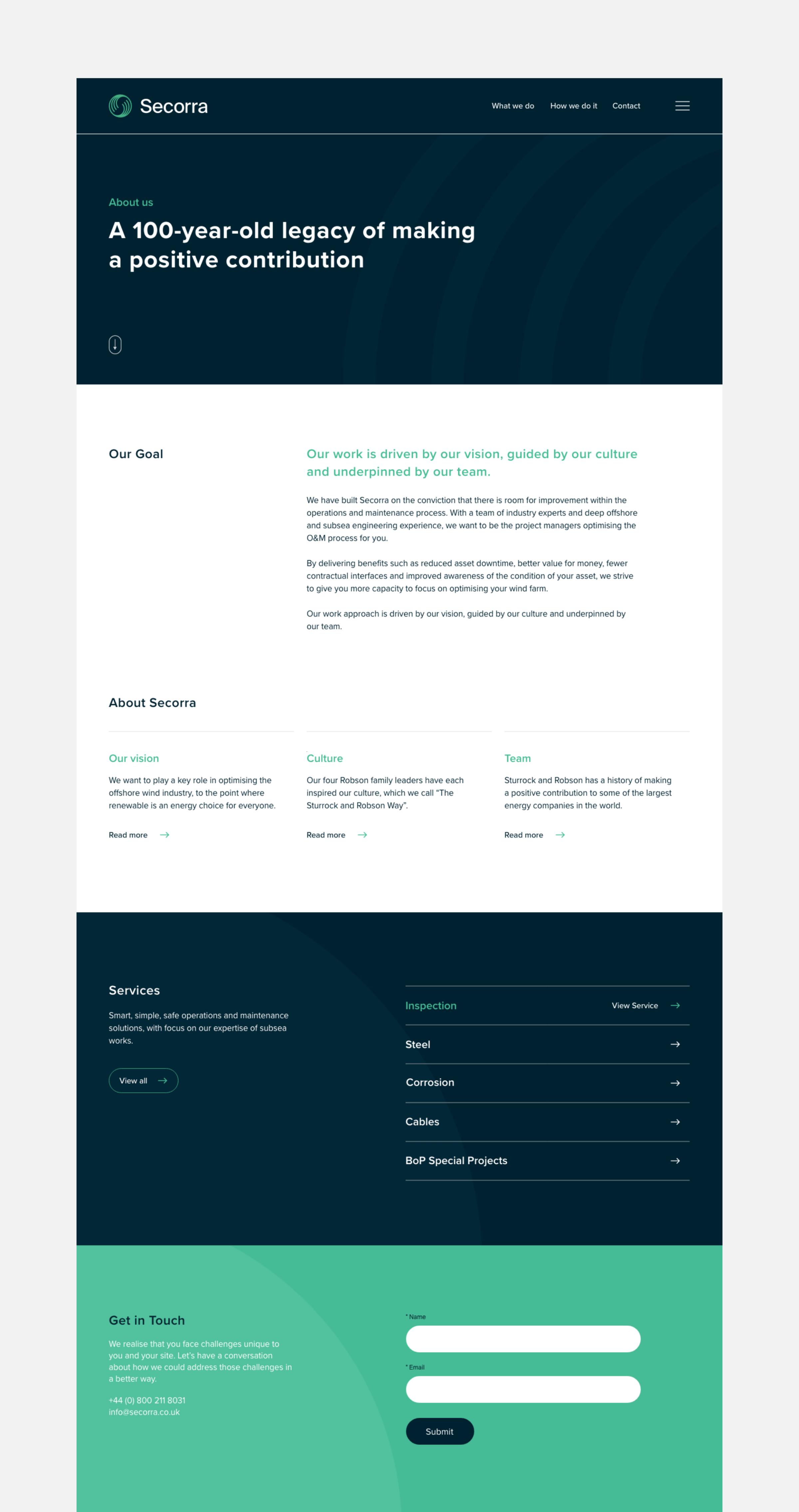 Website design for Secorra
